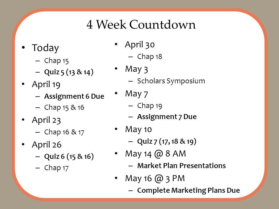 4 Week Countdown Today – Chap 15 – Quiz 5 (13 & 14) April 19 – Assignment 6 Due – Chap 15 & 16 April 23 – Chap 16 & 17 April 26 – Quiz 6 (15 & 16) – Chap 17 April 30 – Chap 18 May 3 – Scholars Symposium May 7 – Chap 19 – Assignment 7 Due May 10 – Quiz 7 (17, 18 & 19) May 14 @ 8 AM – Market Plan Presentations May 16 @ 3 PM – Complete Marketing Plans Due