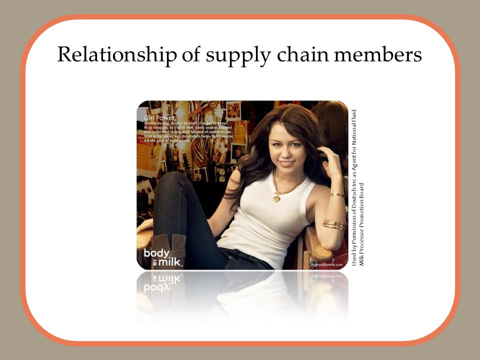 Relationship of supply chain members Used by Permission of Deutsch Inc as Agent for National Fluid Milk Processor Promotion Board