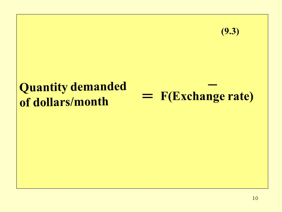 10 Quantity demanded of dollars/month = F(Exchange rate) (9.3) –