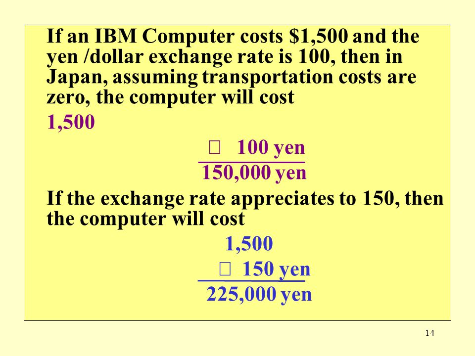 14 If an IBM Computer costs $1,500 and the yen /dollar exchange rate is 100, then in Japan, assuming transportation costs are zero, the computer will cost 1,500  100 yen 150,000 yen If the exchange rate appreciates to 150, then the computer will cost 1,500  150 yen 225,000 yen