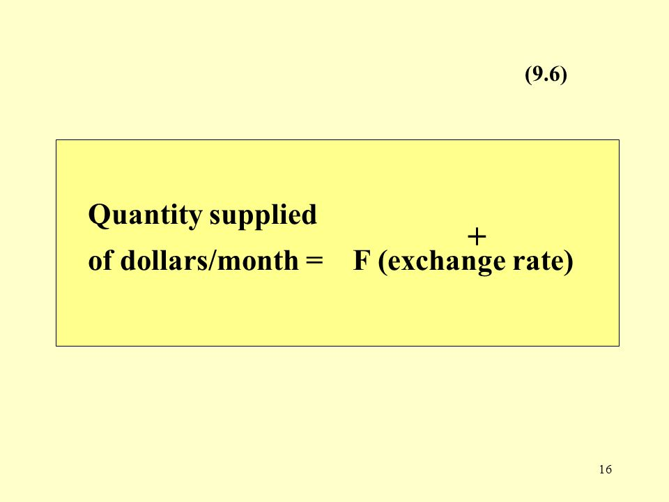 16 Quantity supplied of dollars/month = F (exchange rate) + (9.6)