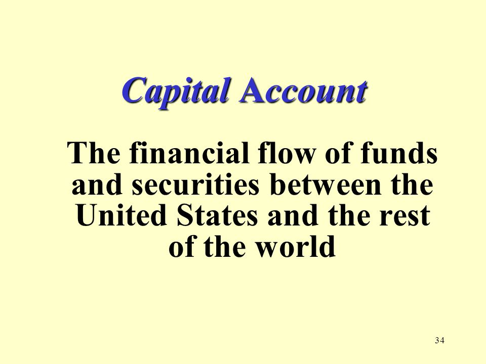 34 Capital Account The financial flow of funds and securities between the United States and the rest of the world