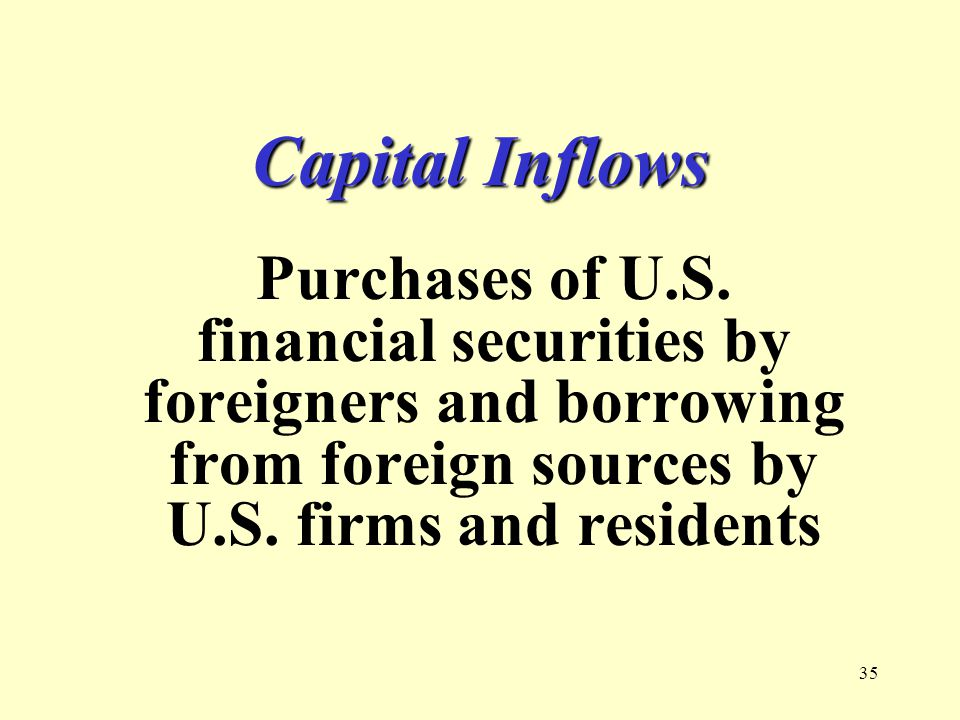 35 Capital Inflows Purchases of U.S. financial securities by foreigners and borrowing from foreign sources by U.S. firms and residents