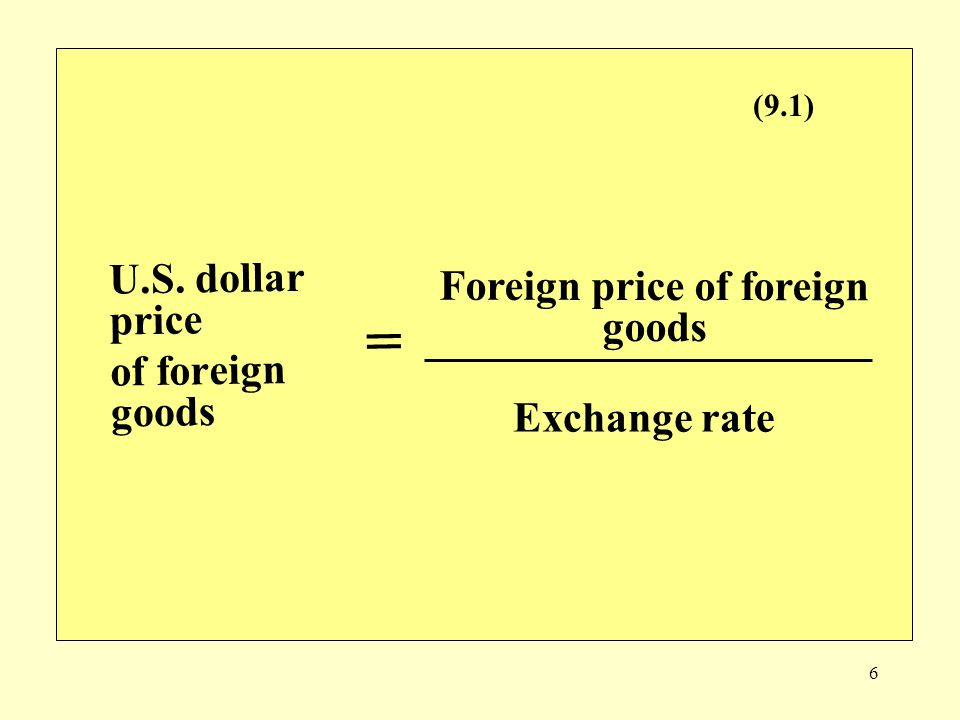 6 U.S. dollar price of foreign goods = Foreign price of foreign goods (9.1) Exchange rate