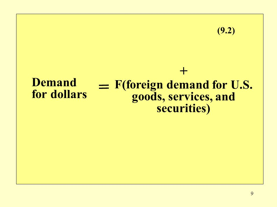 9 Demand for dollars = F(foreign demand for U.S. goods, services, and securities) (9.2) +