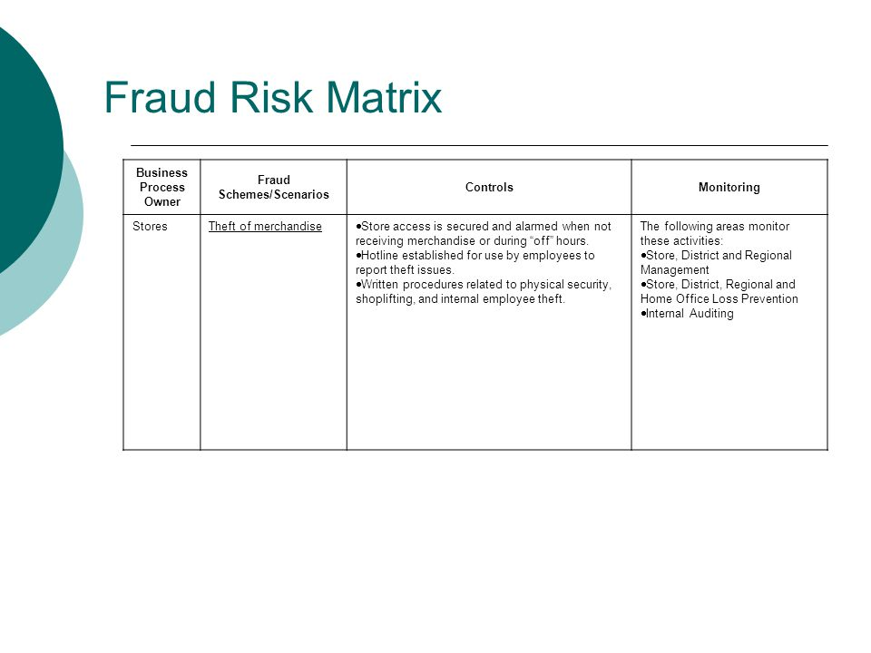 Business Process Owner Fraud Schemes/Scenarios ControlsMonitoring StoresTheft of merchandise  Store access is secured and alarmed when not receiving