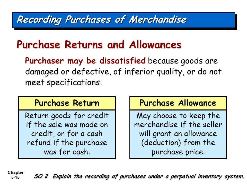Chapter 5-15 Purchaser may be dissatisfied because goods are damaged or defective, of inferior quality, or do not meet specifications. Purchase Return