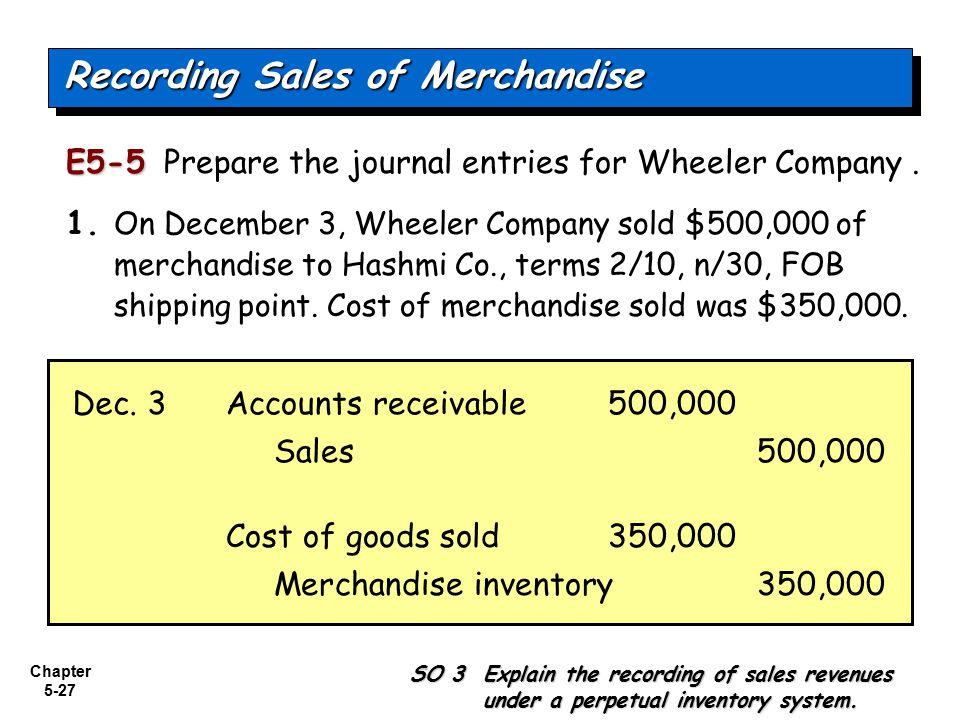 Chapter 5-27 E5-5 E5-5 Prepare the journal entries for Wheeler Company. 1. On December 3, Wheeler Company sold $500,000 of merchandise to Hashmi Co.,
