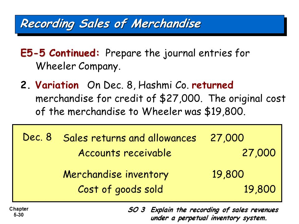 Chapter 5-30 E5-5 Continued: E5-5 Continued: Prepare the journal entries for Wheeler Company. 2. Variation On Dec. 8, Hashmi Co. returned merchandise