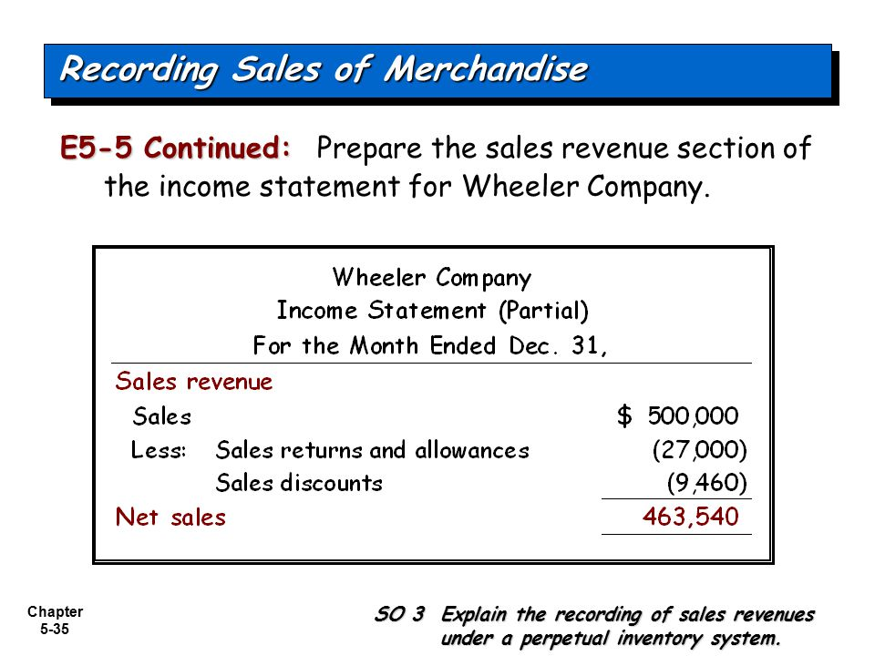 Chapter 5-35 E5-5 Continued: E5-5 Continued: Prepare the sales revenue section of the income statement for Wheeler Company. Recording Sales of Merchan