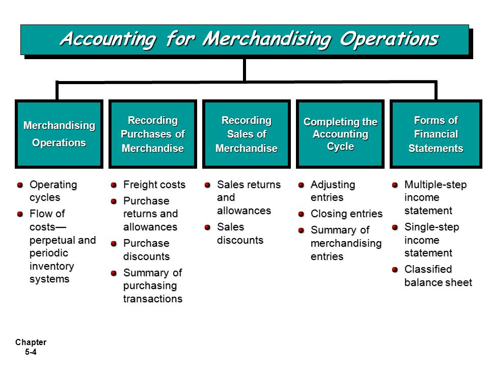 Chapter 5-5 Merchandising Operations SO 1 Identify the differences between service and merchandising companies.