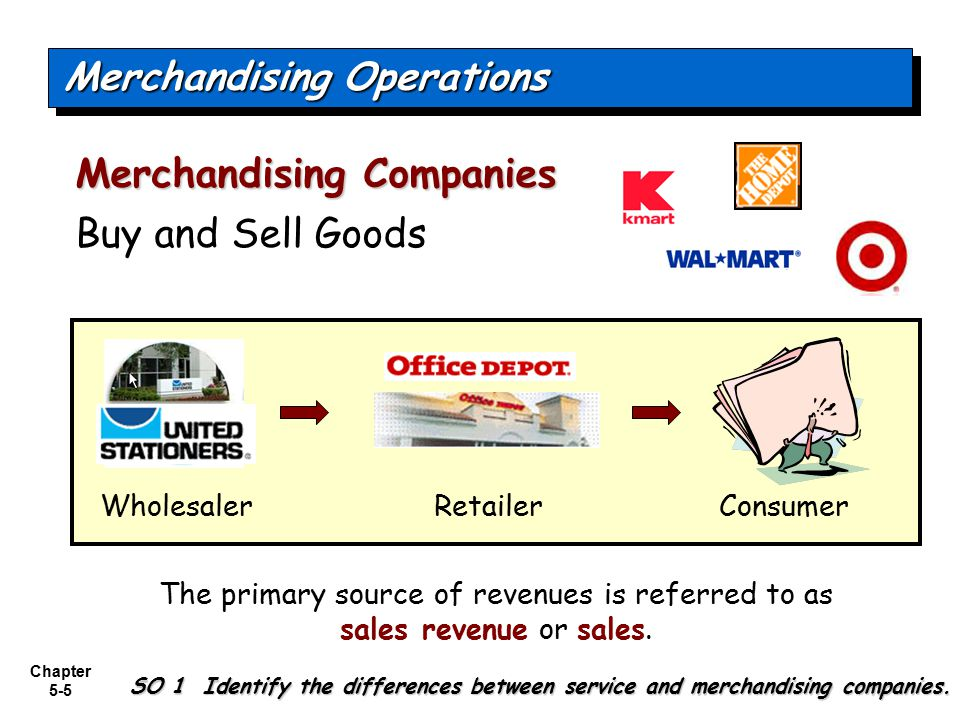 Chapter 5-5 Merchandising Operations SO 1 Identify the differences between service and merchandising companies. Merchandising Companies Buy and Sell G