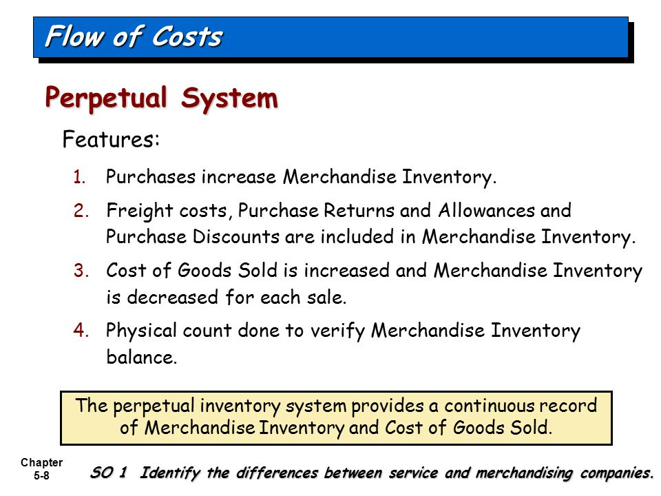 Chapter 5-49 Periodic System Separate accounts used to record purchases, freight costs, returns, and discounts.