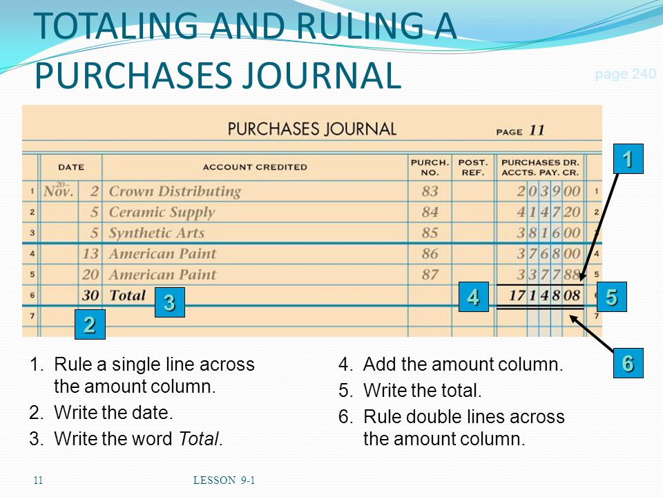 11LESSON 9-1 TOTALING AND RULING A PURCHASES JOURNAL 2 3 45 page 240 1 6 1.Rule a single line across the amount column.