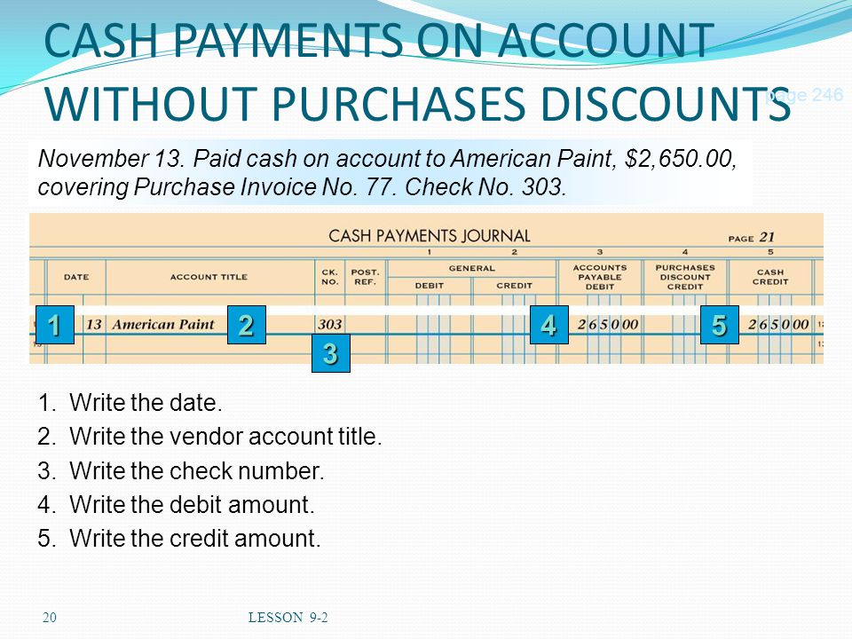 20LESSON 9-2 CASH PAYMENTS ON ACCOUNT WITHOUT PURCHASES DISCOUNTS page 246 November 13.