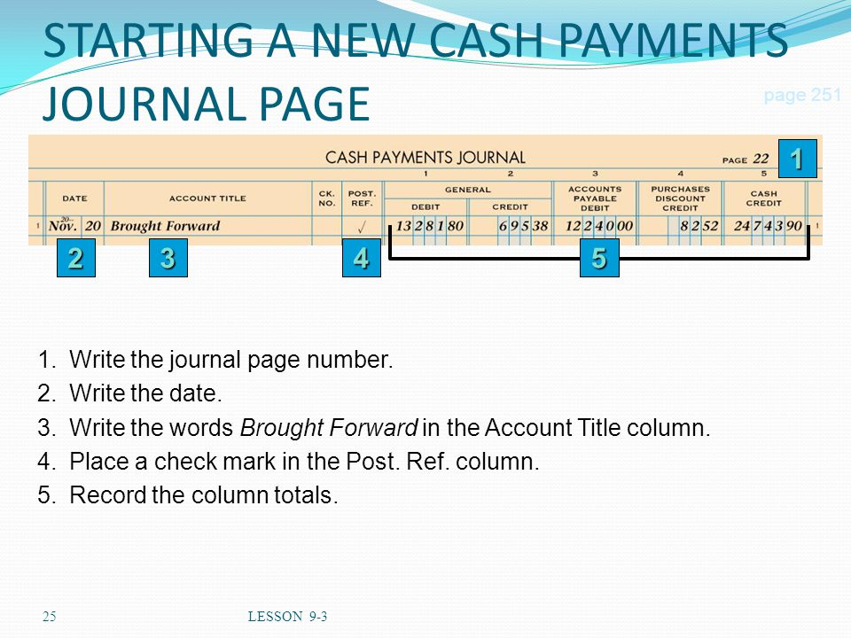 25LESSON 9-3 STARTING A NEW CASH PAYMENTS JOURNAL PAGE 1 234 page 251 1.Write the journal page number.