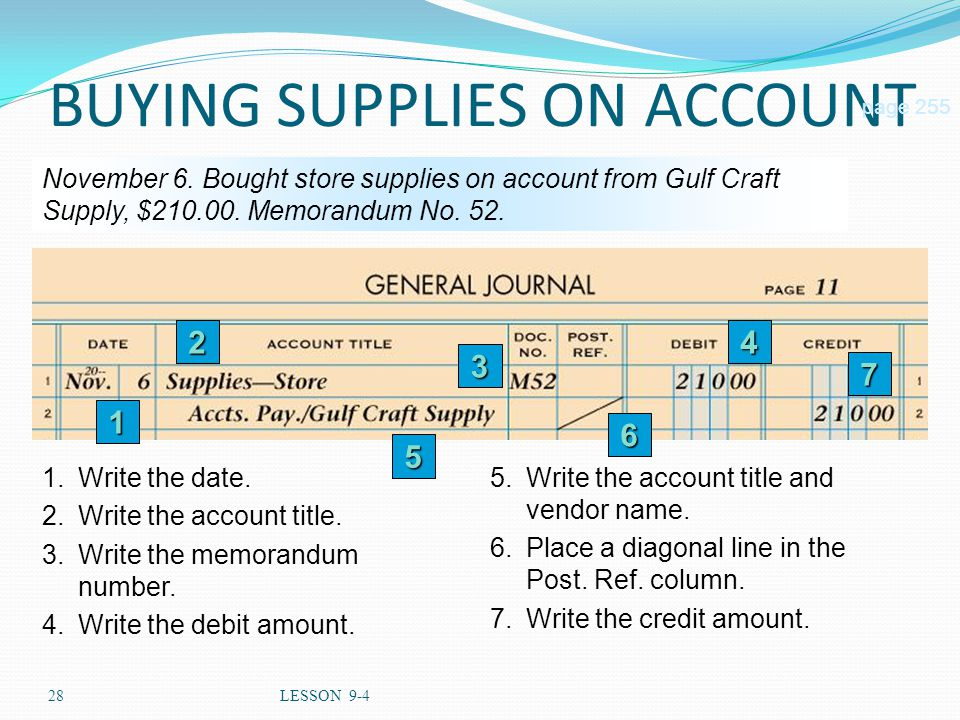 28LESSON 9-4 BUYING SUPPLIES ON ACCOUNT 1 2 3 4 5 6 page 255 November 6.