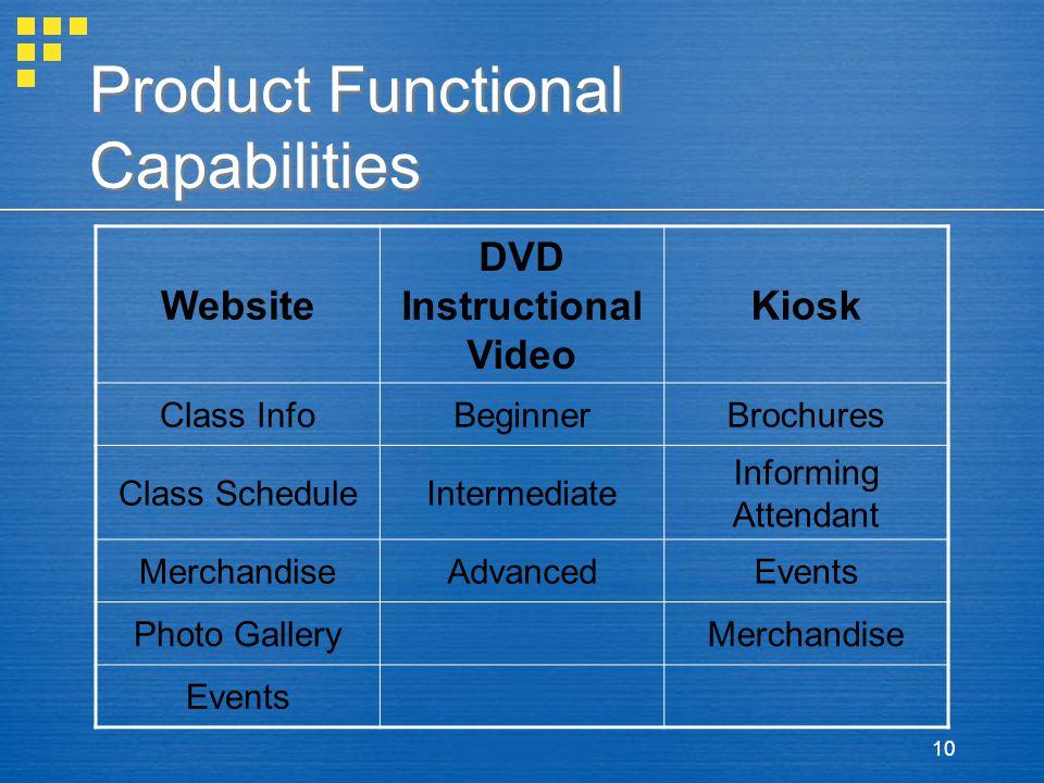 10 Product Functional Capabilities Website DVD Instructional Video Kiosk Class InfoBeginnerBrochures Class ScheduleIntermediate Informing Attendant MerchandiseAdvancedEvents Photo GalleryMerchandise Events
