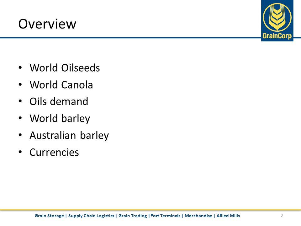 International Oilseed S & D 3Grain Storage | Supply Chain Logistics | Grain Trading |Port Terminals | Merchandise | Allied Mills Source: Oil World