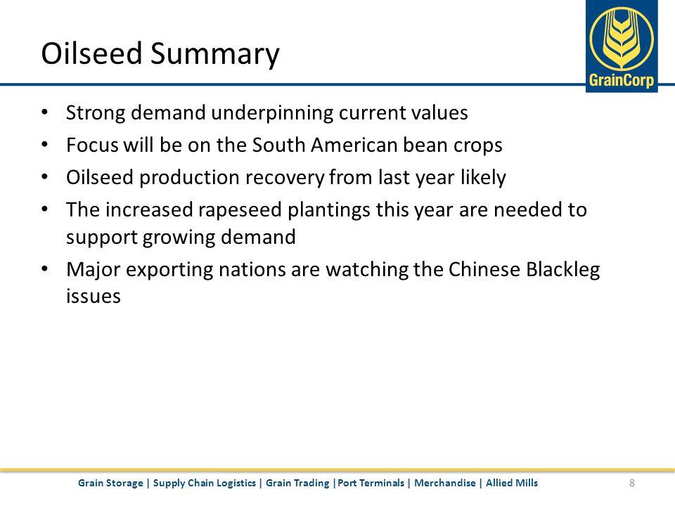 Global Feed Grains 9Grain Storage | Supply Chain Logistics | Grain Trading |Port Terminals | Merchandise | Allied Mills Source: USDA