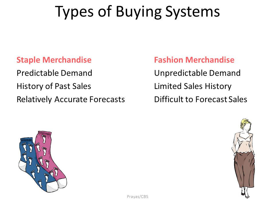 Prayas/CBS Types of Buying Systems Staple Merchandise Predictable Demand History of Past Sales Relatively Accurate Forecasts Fashion Merchandise Unpredictable Demand Limited Sales History Difficult to Forecast Sales