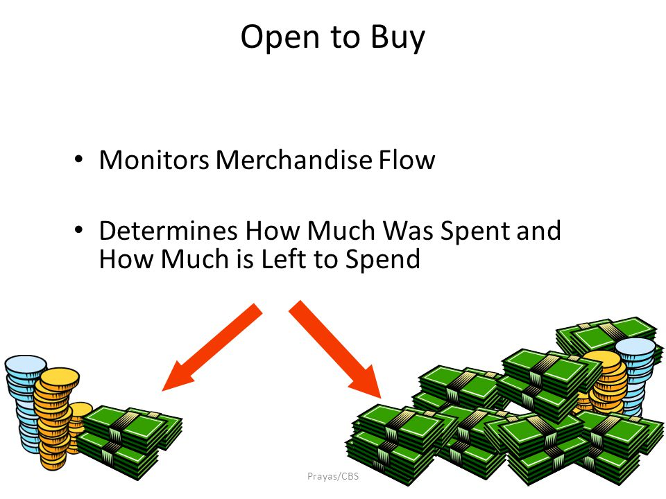 Prayas/CBS Open to Buy Monitors Merchandise Flow Determines How Much Was Spent and How Much is Left to Spend