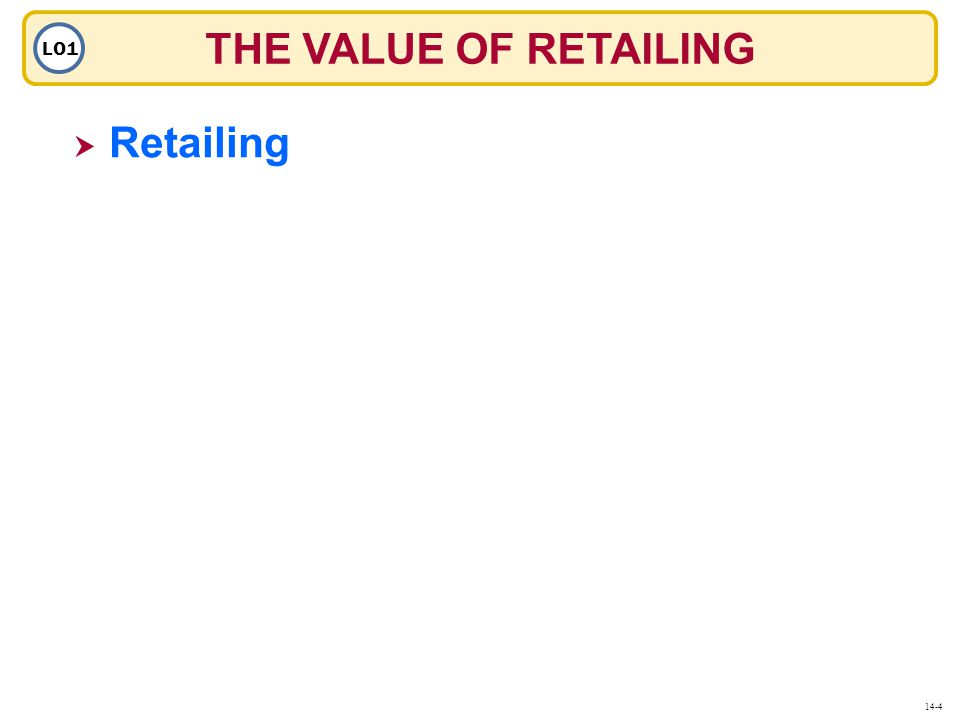 THE VALUE OF RETAILING LO1  Retailing Retailing 14-4