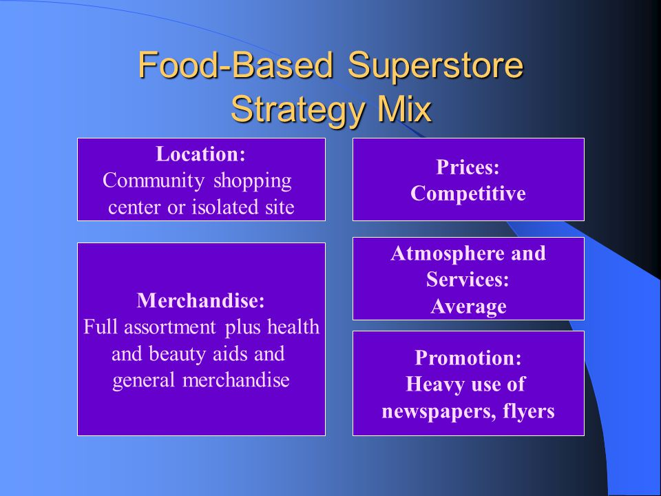 Food-Based Superstore Strategy Mix Location: Community shopping center or isolated site Merchandise: Full assortment plus health and beauty aids and g