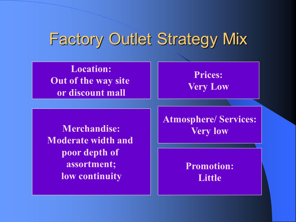 Factory Outlet Strategy Mix Location: Out of the way site or discount mall Merchandise: Moderate width and poor depth of assortment; low continuity Pr