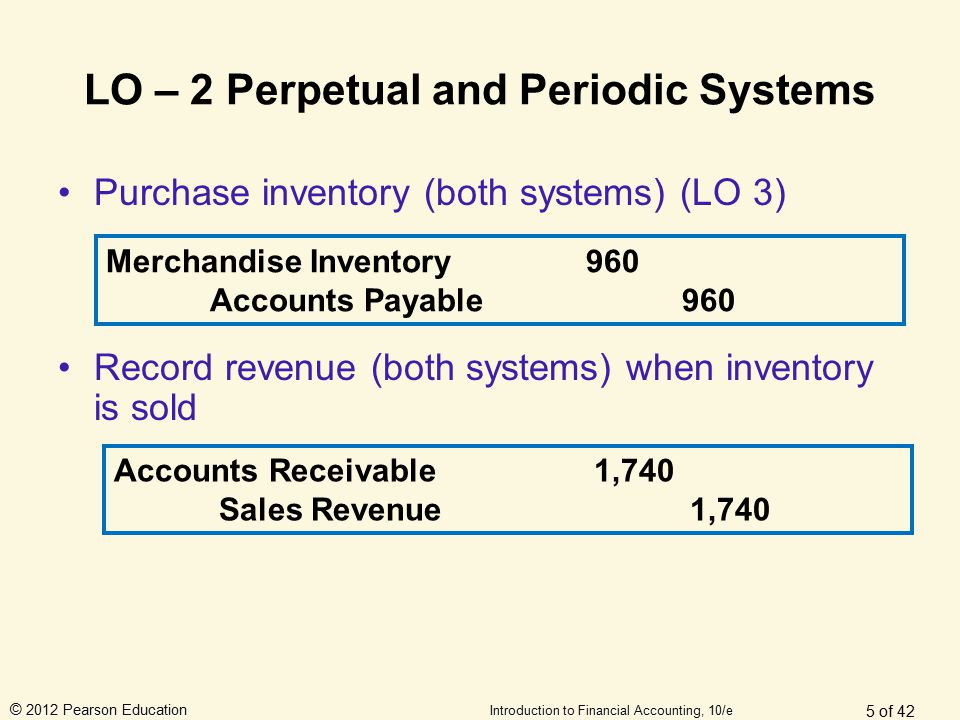 © 2012 Pearson Education Introduction to Financial Accounting, 10/e LO – 2 Perpetual and Periodic Systems Purchase inventory (both systems) (LO 3) Rec