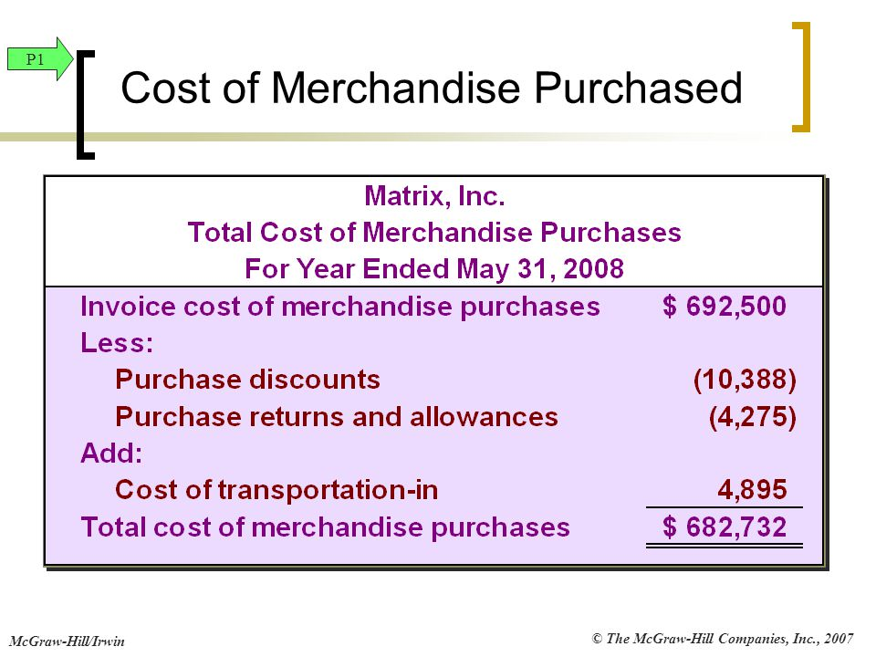 © The McGraw-Hill Companies, Inc., 2007 McGraw-Hill/Irwin Cost of Merchandise Purchased P1