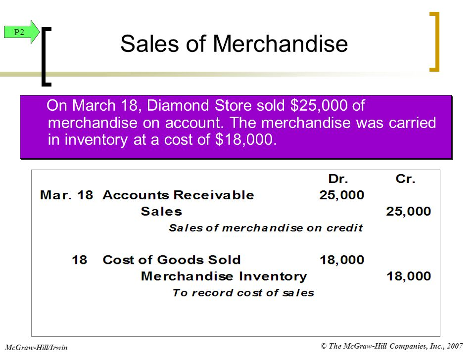 © The McGraw-Hill Companies, Inc., 2007 McGraw-Hill/Irwin Sales of Merchandise On March 18, Diamond Store sold $25,000 of merchandise on account. The