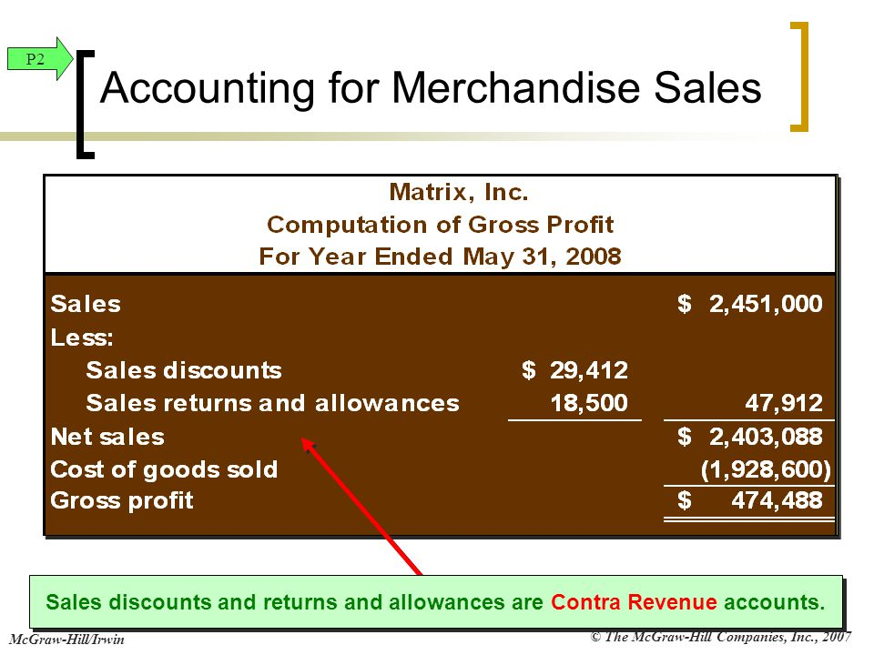 © The McGraw-Hill Companies, Inc., 2007 McGraw-Hill/Irwin Accounting for Merchandise Sales Sales discounts and returns and allowances are Contra Reven