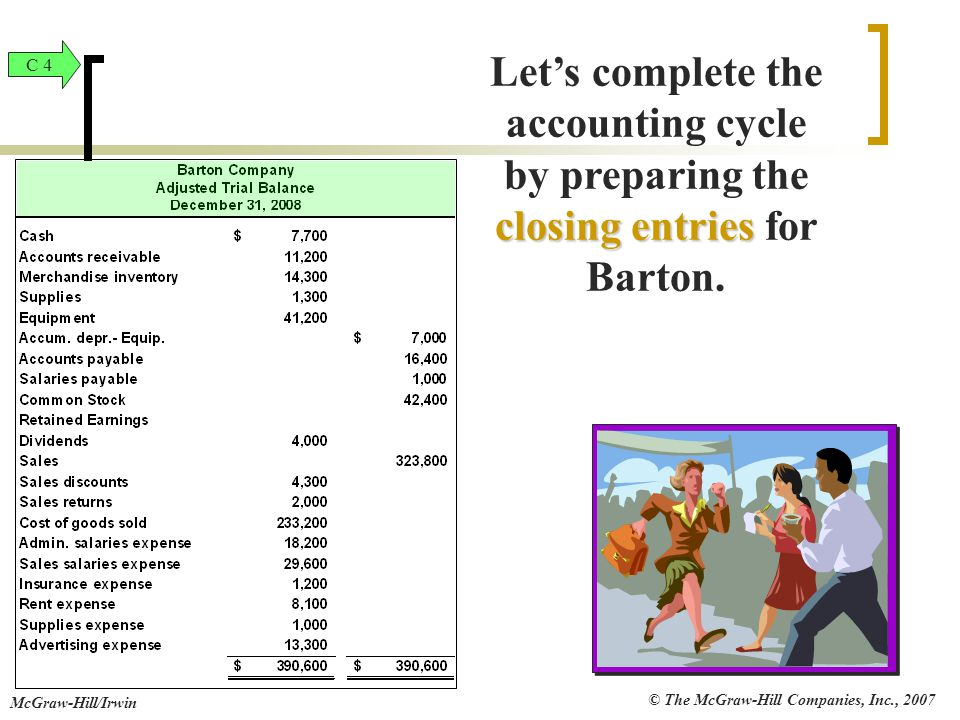 © The McGraw-Hill Companies, Inc., 2007 McGraw-Hill/Irwin Let's complete the accounting cycle by preparing the closing entries closing entries for Bar