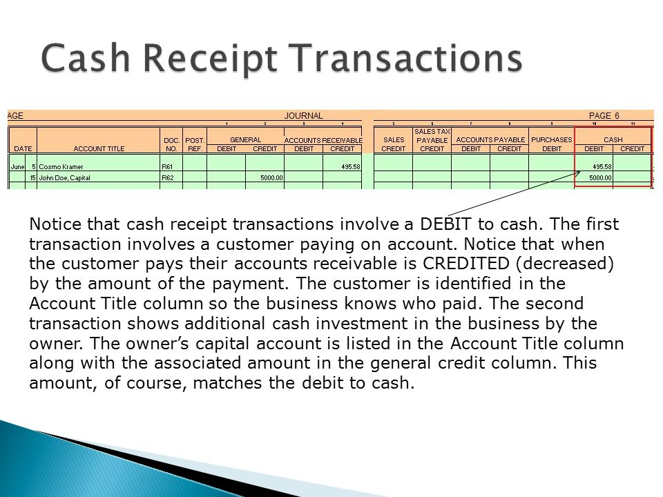 Notice that cash receipt transactions involve a DEBIT to cash. The first transaction involves a customer paying on account. Notice that when the custo