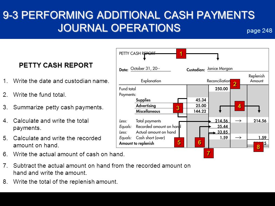9-3 PERFORMING ADDITIONAL CASH PAYMENTS JOURNAL OPERATIONS 2 page 248 6.Write the actual amount of cash on hand. 8 4 1 3 6 5 7 1.Write the date and cu