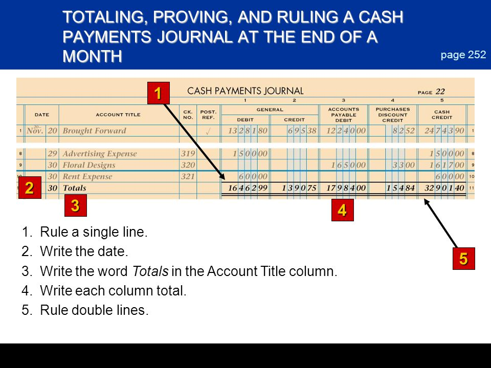 TOTALING, PROVING, AND RULING A CASH PAYMENTS JOURNAL AT THE END OF A MONTH 2 3 4 page 252 1.Rule a single line. 2.Write the date. 3.Write the word To