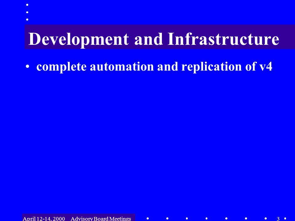 April 12-14, 2000Advisory Board Meetings14 Data Inputs Trade Data (R.
