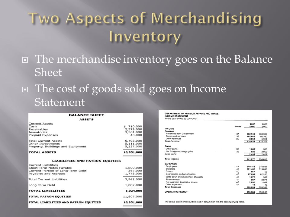 Merchandise for Resale Purchased for Cash Dr Cr Purchase $$$ Hst Recoverable $$$ Bank $$$