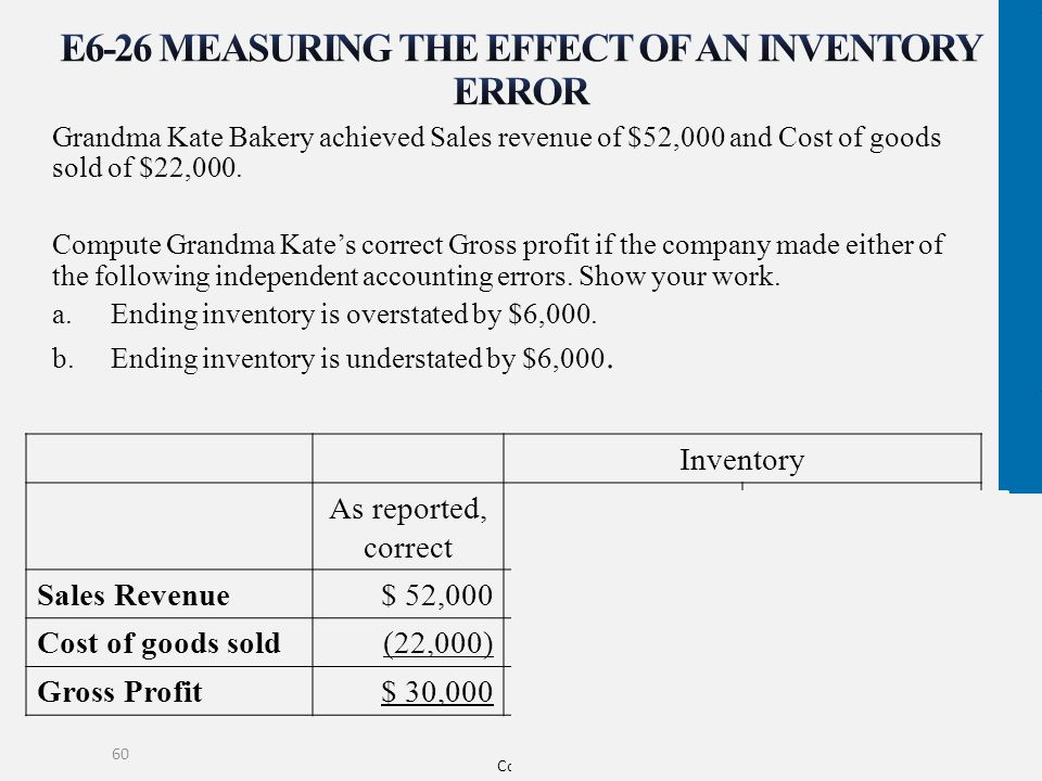 Grandma Kate Bakery achieved Sales revenue of $52,000 and Cost of goods sold of $22,000.