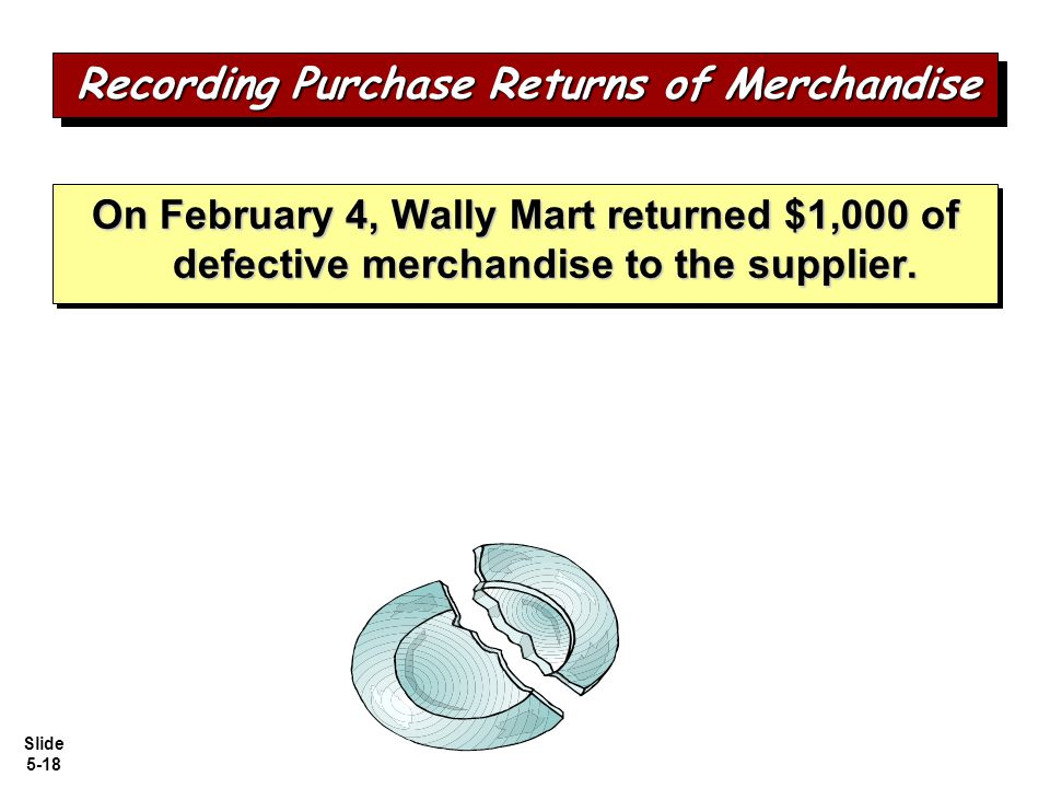 Slide 5-18 On February 4, Wally Mart returned $1,000 of defective merchandise to the supplier.