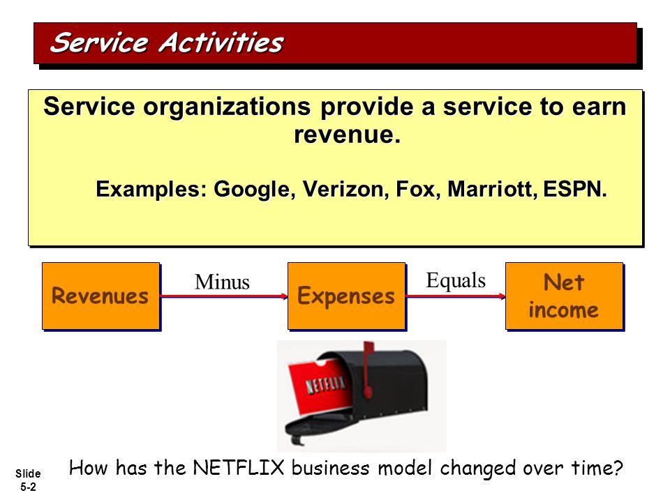 Slide 5-2 Service organizations provide a service to earn revenue.