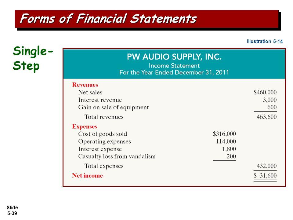 Slide 5-39 Illustration 5-14 Single- Step Forms of Financial Statements
