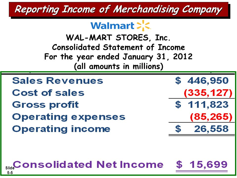 Slide 5-5 Reporting Income of Merchandising Company WAL-MART STORES, Inc.