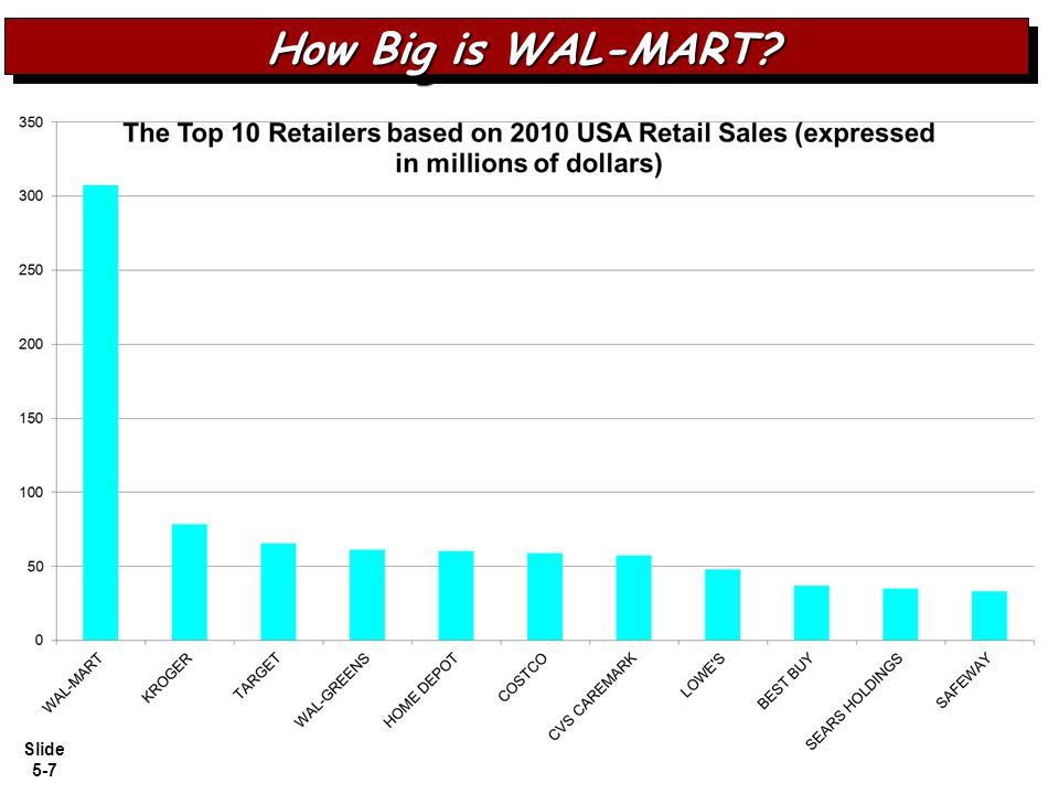 Slide 5-7 How Big is WAL-MART?