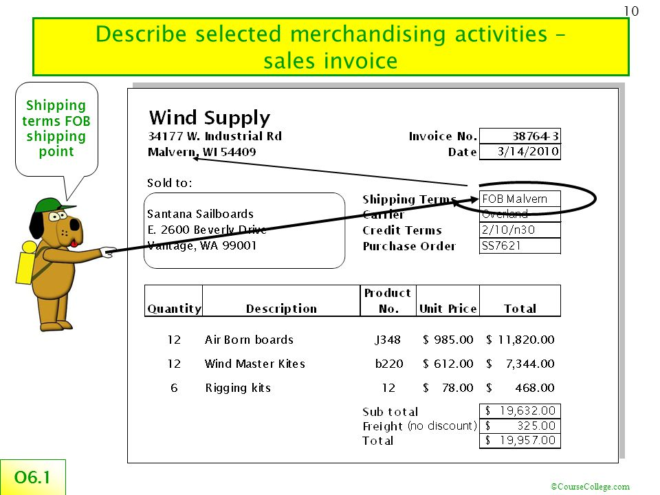 ©CourseCollege.com 10 Describe selected merchandising activities – sales invoice O6.1 Shipping terms FOB shipping point