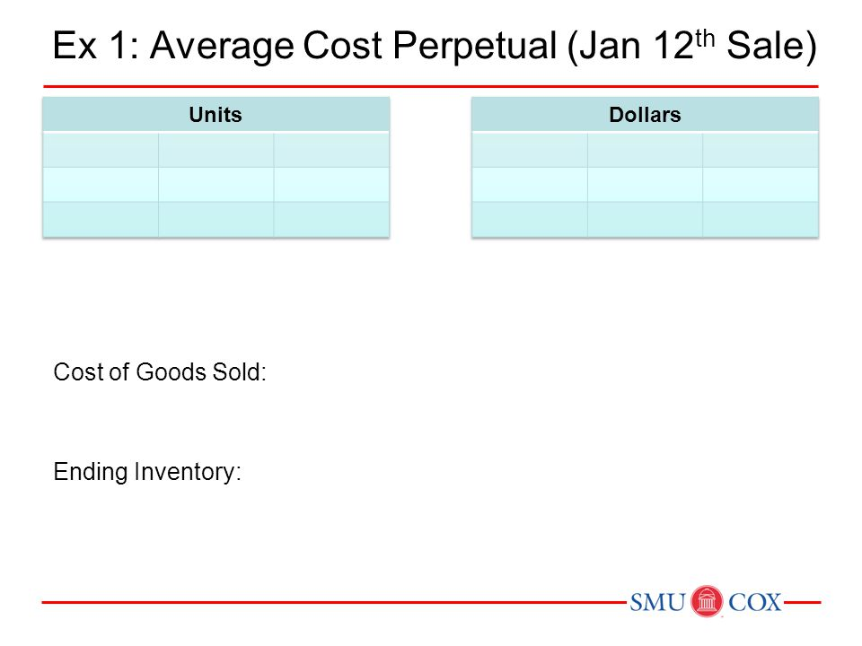 Ex 1: Average Cost Perpetual (Jan 12 th Sale) Cost of Goods Sold: Ending Inventory: