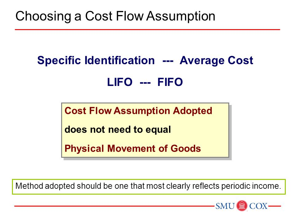 Example 1: Average Cost Periodic Cost of Goods Sold: Ending Inventory: