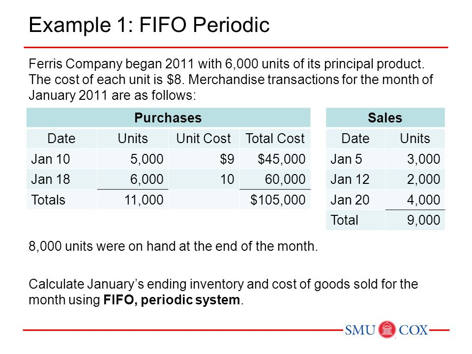 Example 1: FIFO Periodic Ferris Company began 2011 with 6,000 units of its principal product. The cost of each unit is $8. Merchandise transactions fo