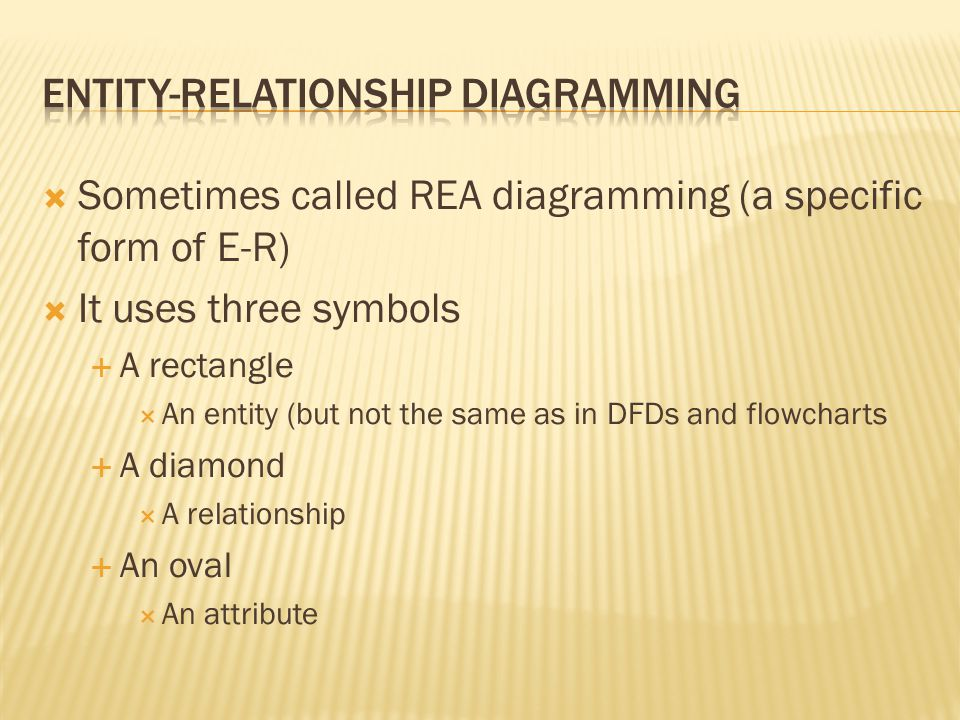  Sometimes called REA diagramming (a specific form of E-R)  It uses three symbols  A rectangle  An entity (but not the same as in DFDs and flowcharts  A diamond  A relationship  An oval  An attribute